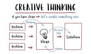 importance-of-innovation-strategy