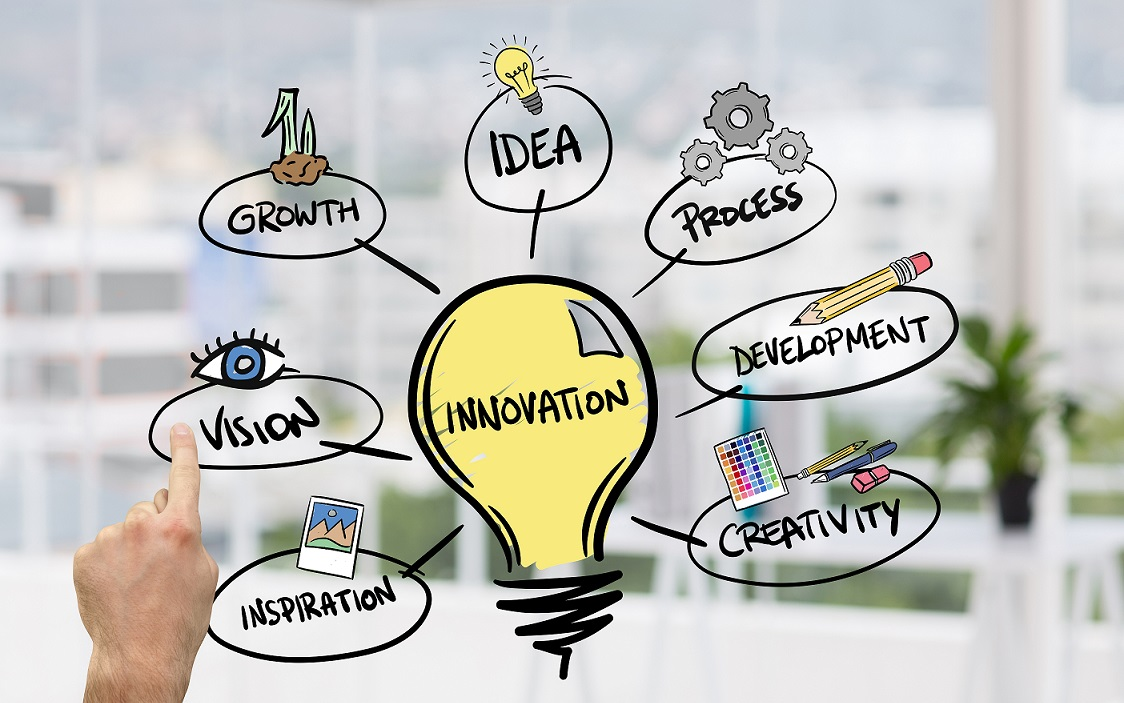 Developing-Innovation-Strategy