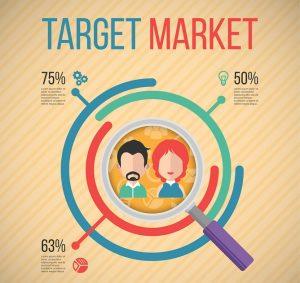 Target Market Segmentation